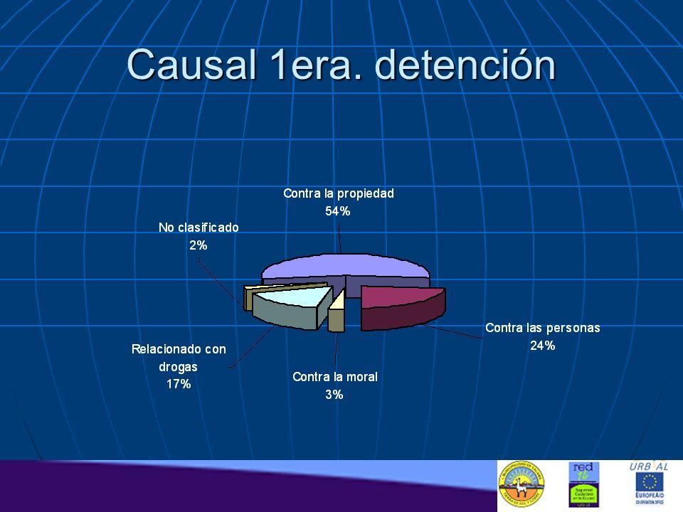 Causal 1era. detención
