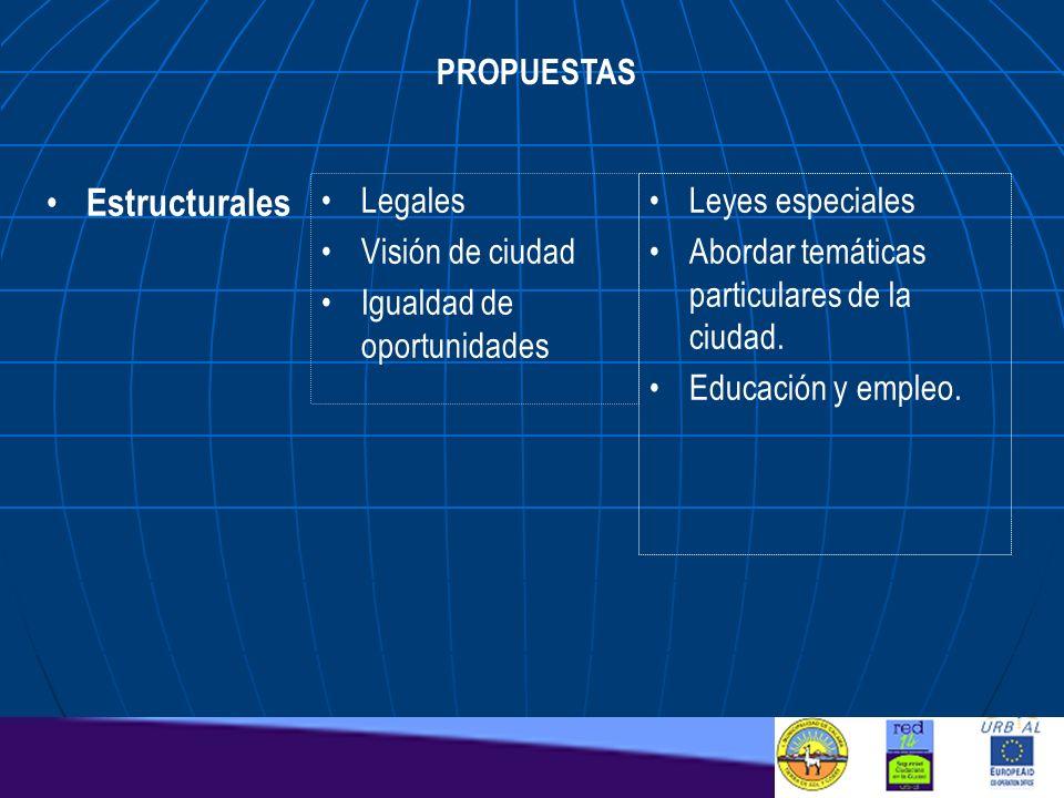 Estructurales PROPUESTAS Legales Visión de ciudad