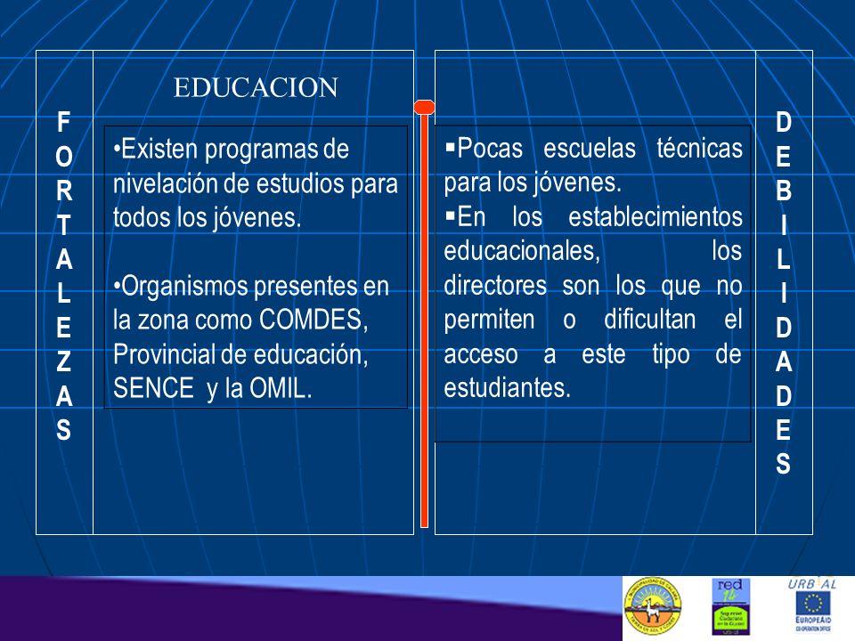 F O. R. T. A. L. E. Z. S. D. E. B. I. L. A. S. EDUCACION. Existen programas de nivelación de estudios para todos los jóvenes.