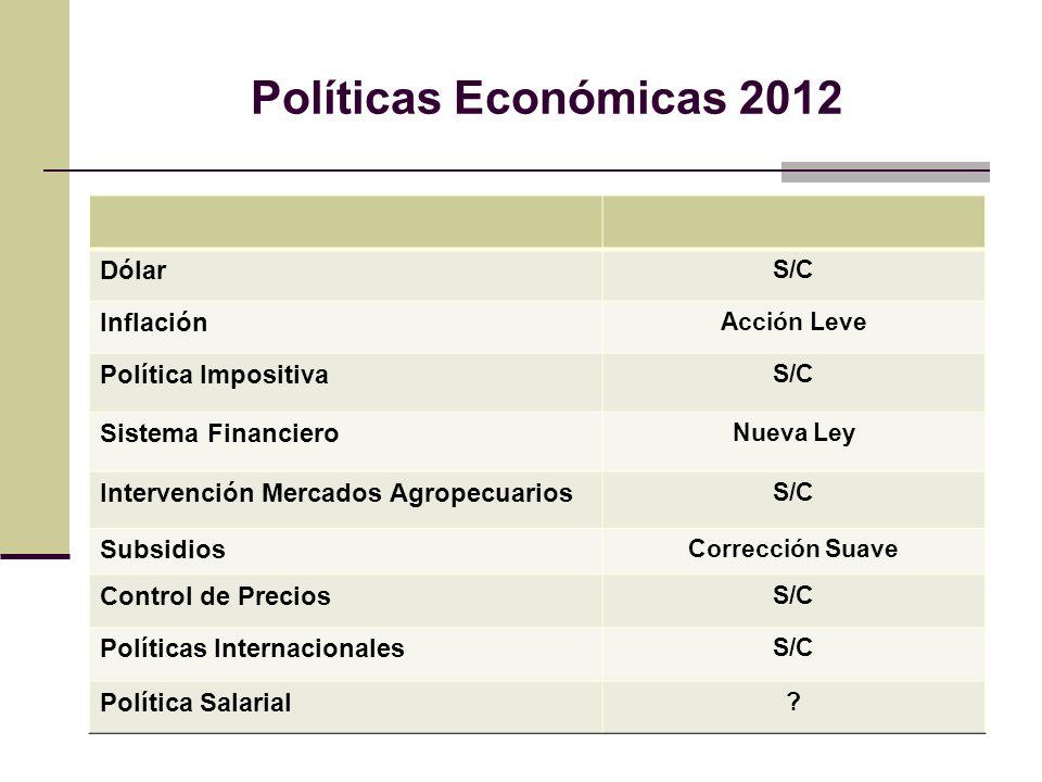 Políticas Económicas 2012 Dólar Inflación Política Impositiva
