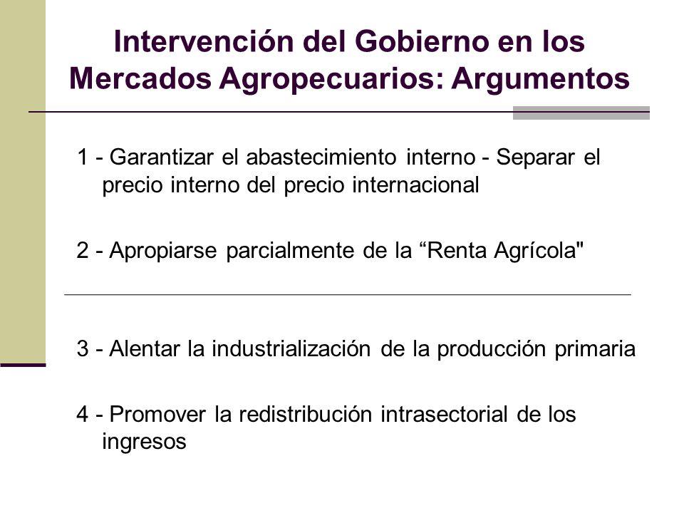 Intervención del Gobierno en los Mercados Agropecuarios: Argumentos