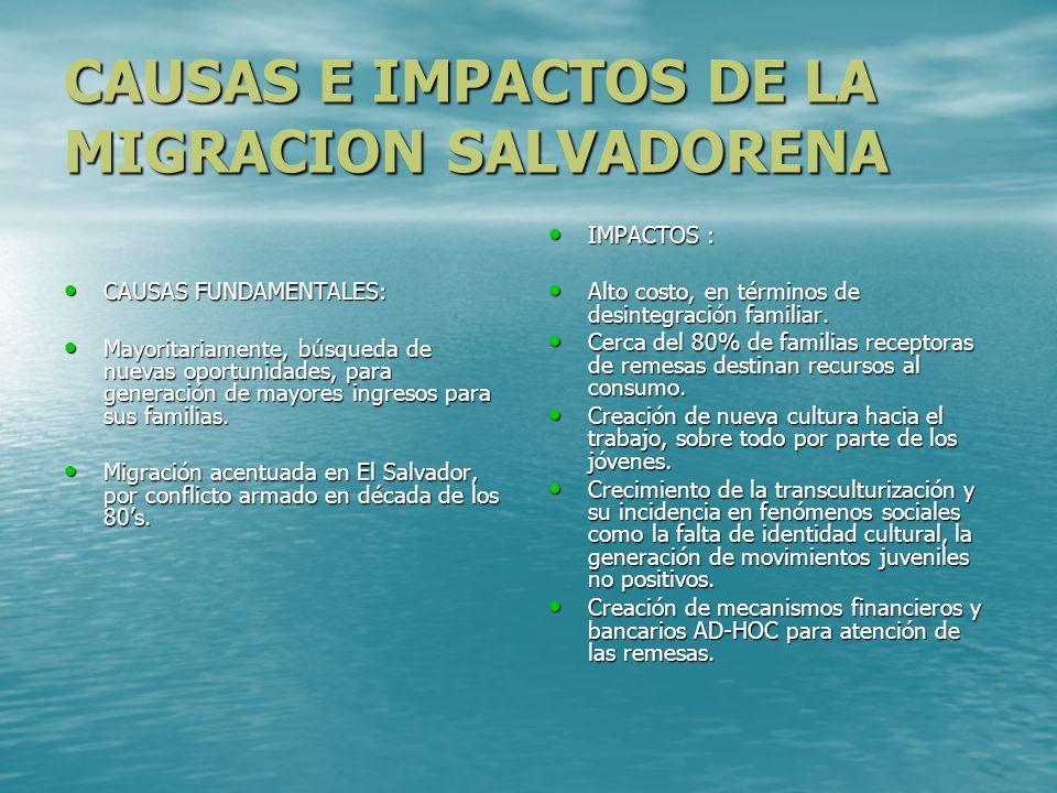 CAUSAS E IMPACTOS DE LA MIGRACION SALVADORENA