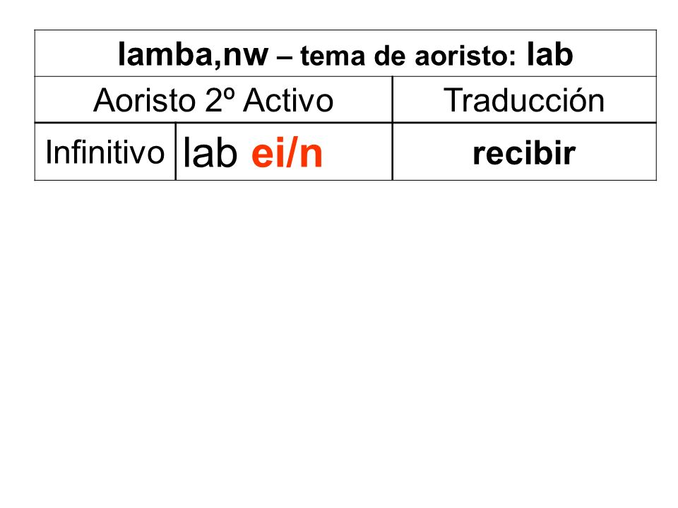 lamba,nw – tema de aoristo: lab