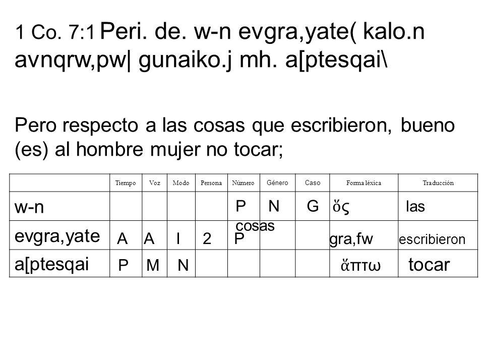 1 Co. 7:1 Peri. de. w-n evgra,yate( kalo. n avnqrw,pw| gunaiko. j mh