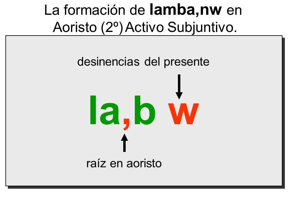 la,b w La formación de lamba,nw en Aoristo (2º) Activo Subjuntivo.