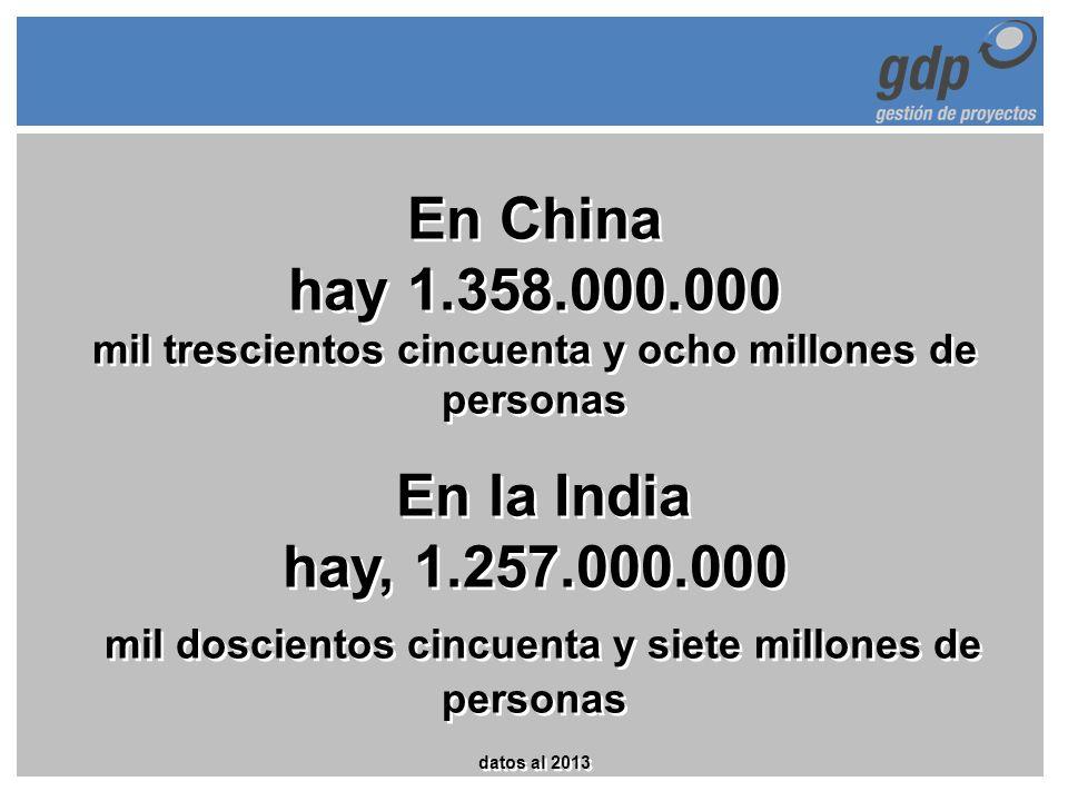 En China hay 1.358.000.000 mil trescientos cincuenta y ocho millones de personas En la India hay, 1.257.000.000 mil doscientos cincuenta y siete millones de personas datos al 2013
