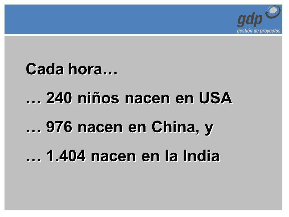 Cada hora… … 240 niños nacen en USA … 976 nacen en China, y … 1.404 nacen en la India