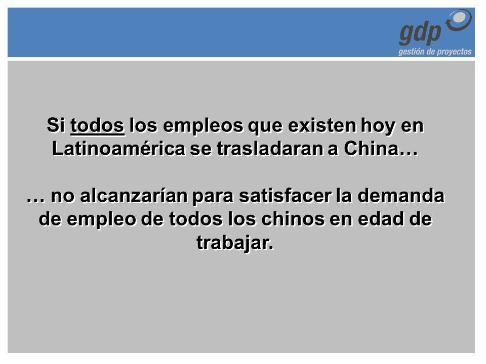 Si todos los empleos que existen hoy en Latinoamérica se trasladaran a China… … no alcanzarían para satisfacer la demanda de empleo de todos los chinos en edad de trabajar.