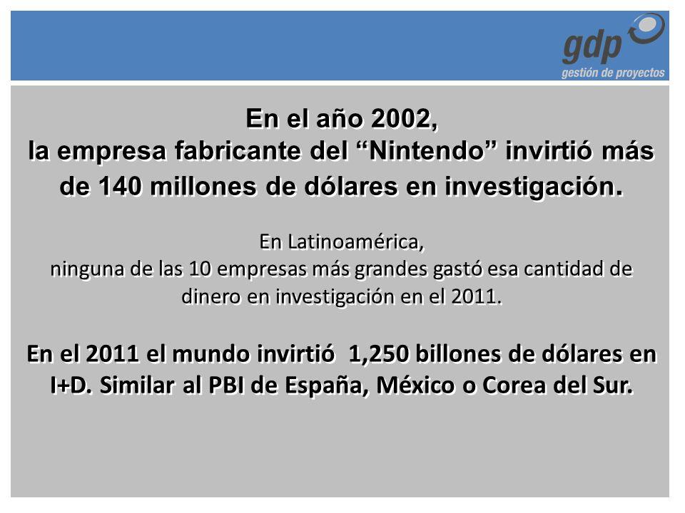 En el año 2002, la empresa fabricante del Nintendo invirtió más de 140 millones de dólares en investigación.