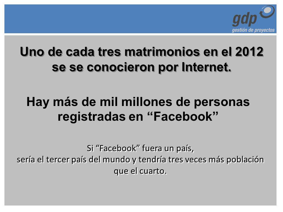 Uno de cada tres matrimonios en el 2012 se se conocieron por Internet.