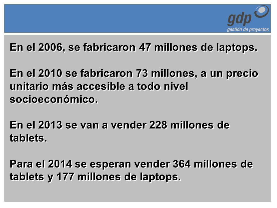 En el 2006, se fabricaron 47 millones de laptops.