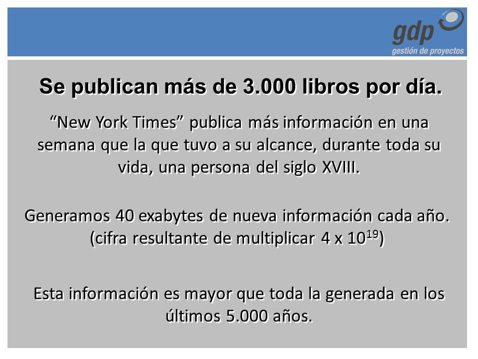 Se publican más de 3.000 libros por día.