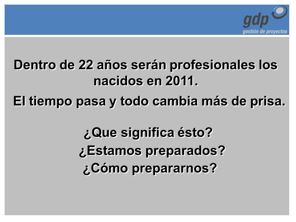 Dentro de 22 años serán profesionales los nacidos en 2011.