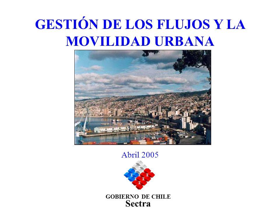 GESTIÓN DE LOS FLUJOS Y LA MOVILIDAD URBANA
