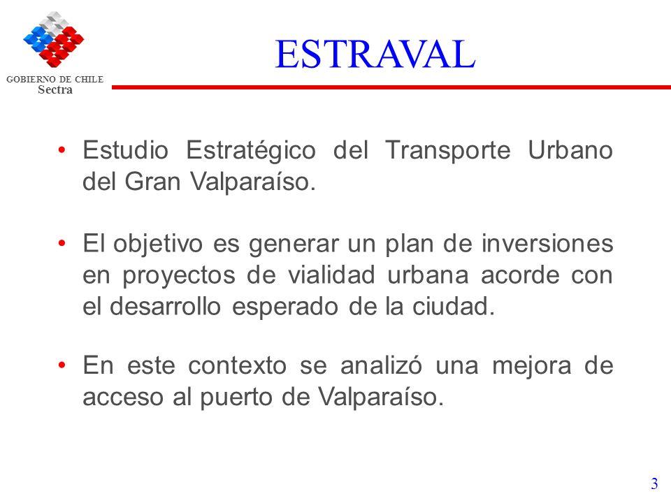 ESTRAVAL Estudio Estratégico del Transporte Urbano del Gran Valparaíso.