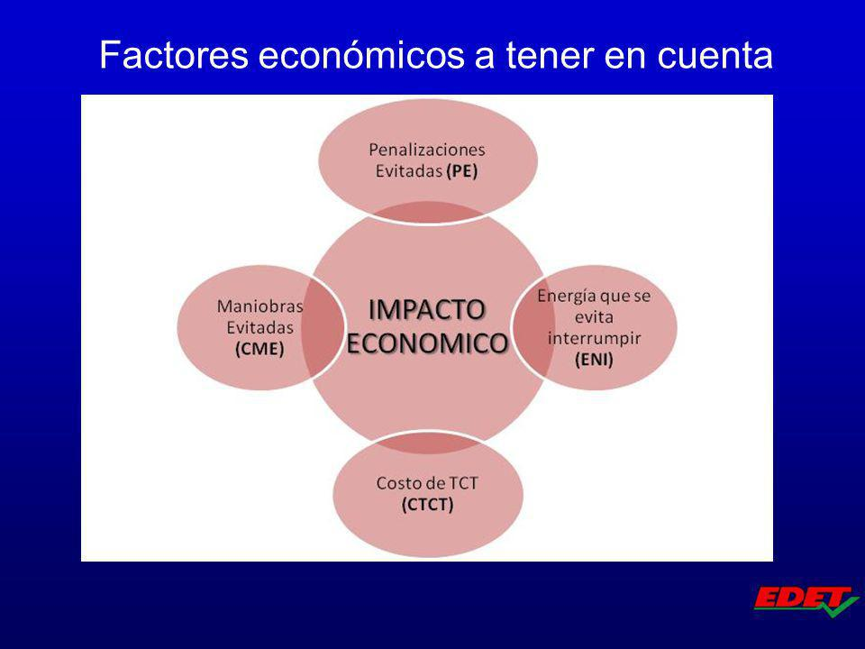 Factores económicos a tener en cuenta