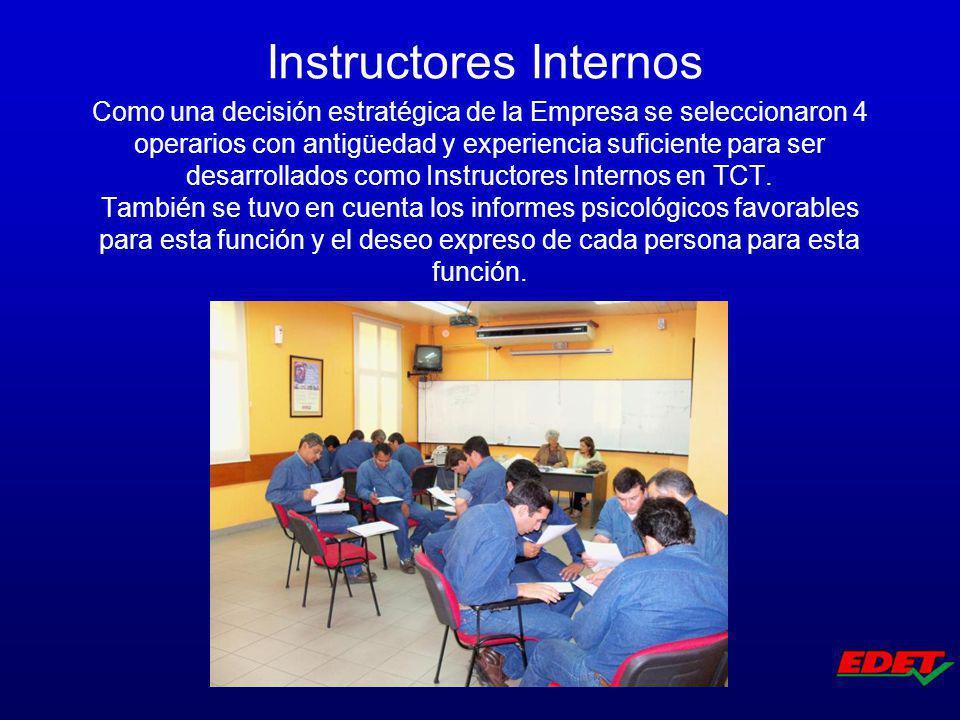 Instructores Internos