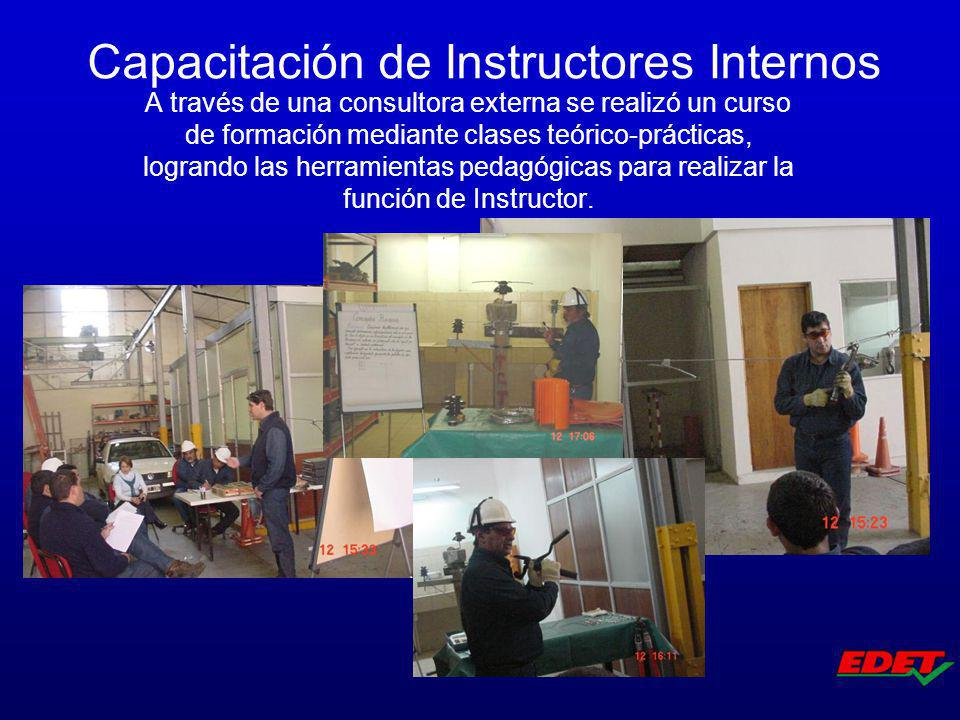 Capacitación de Instructores Internos