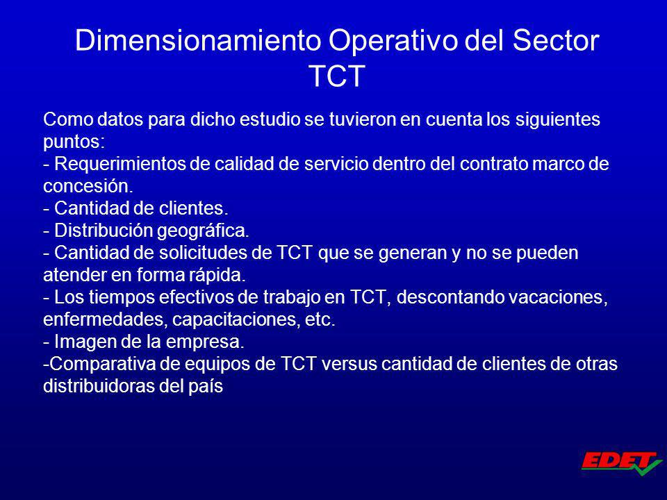 Dimensionamiento Operativo del Sector TCT