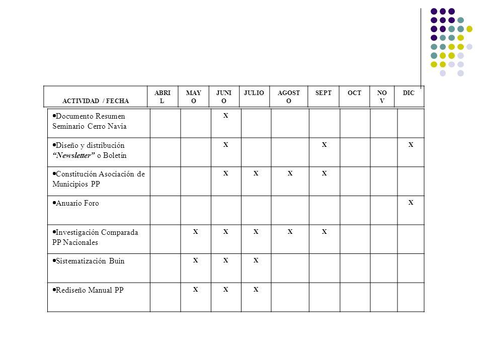 Documento Resumen Seminario Cerro Navia