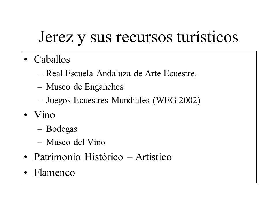Jerez y sus recursos turísticos