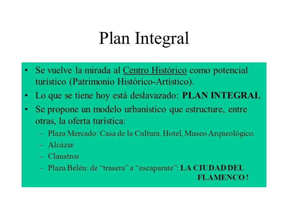 Plan Integral Se vuelve la mirada al Centro Histórico como potencial turístico (Patrimonio Histórico-Artístico).