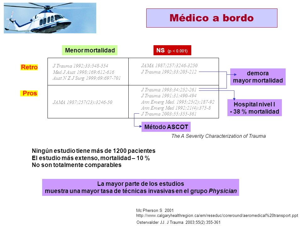 Médico a bordo Menor mortalidad NS (p < 0.001) demora