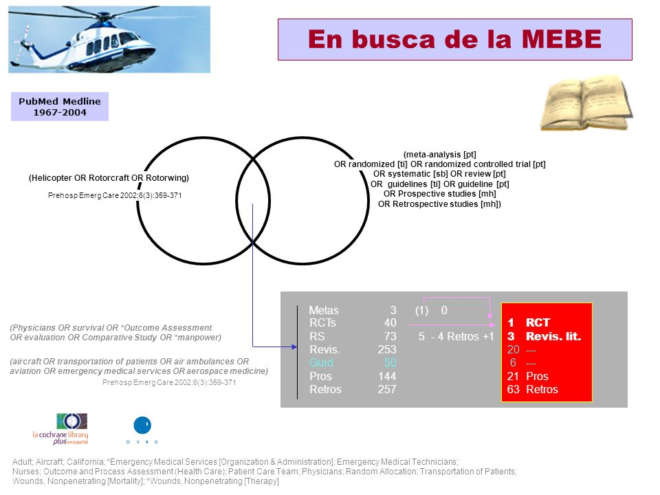 En busca de la MEBE Metas 3 (1) 0 RCTs 40 1 RCT