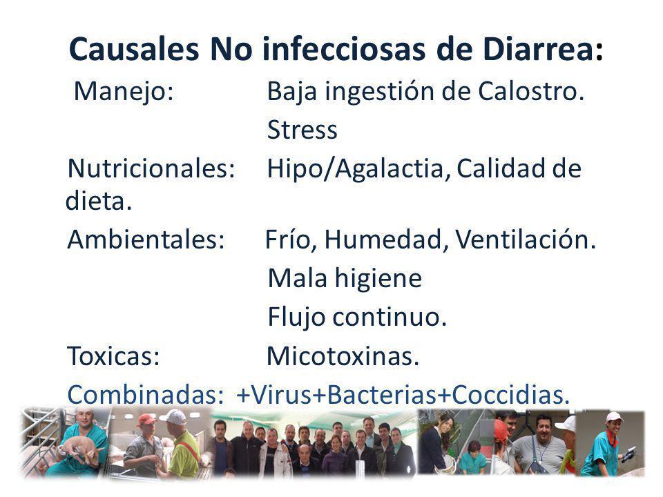 Causales No infecciosas de Diarrea: