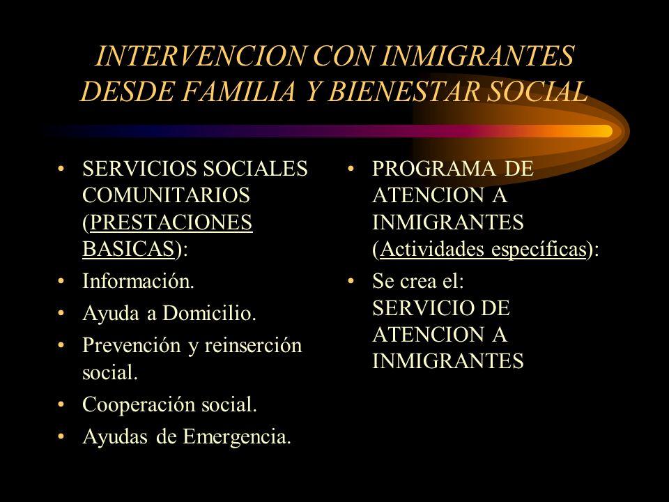 INTERVENCION CON INMIGRANTES DESDE FAMILIA Y BIENESTAR SOCIAL