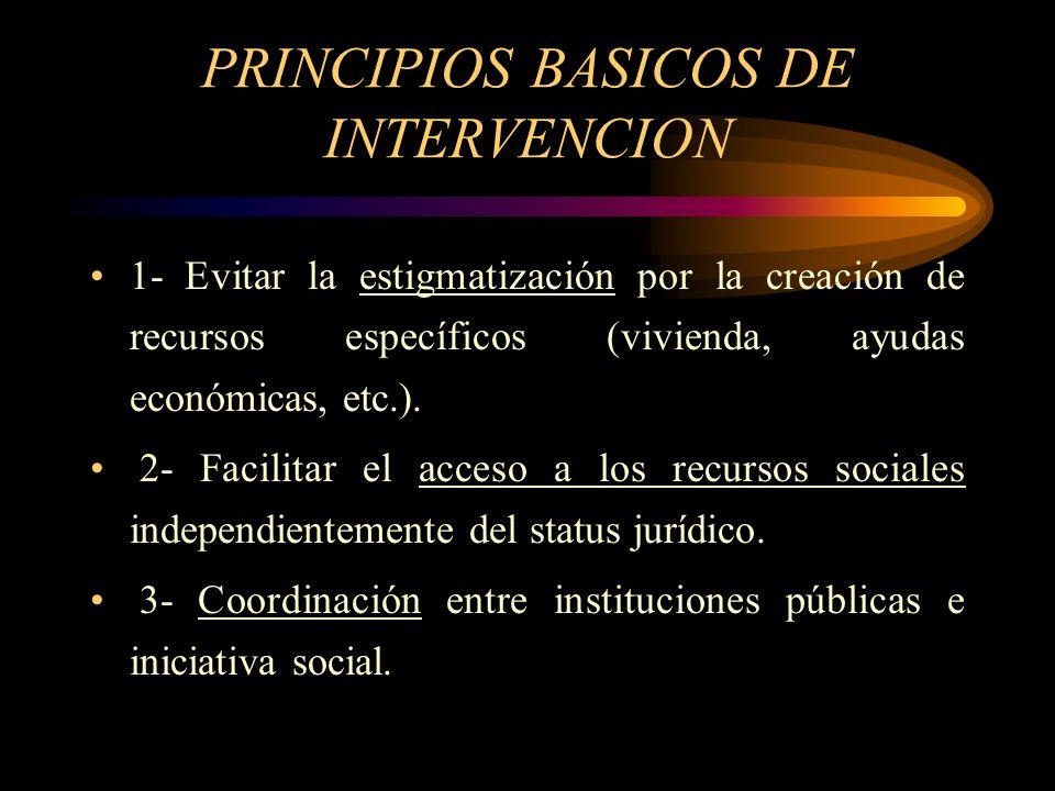 PRINCIPIOS BASICOS DE INTERVENCION