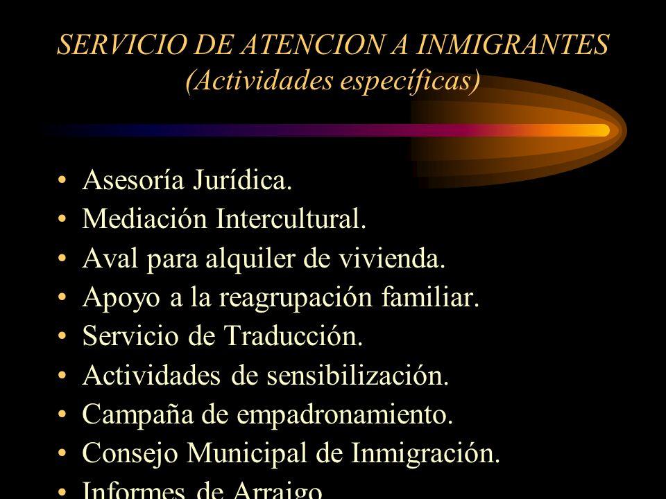 SERVICIO DE ATENCION A INMIGRANTES (Actividades específicas)