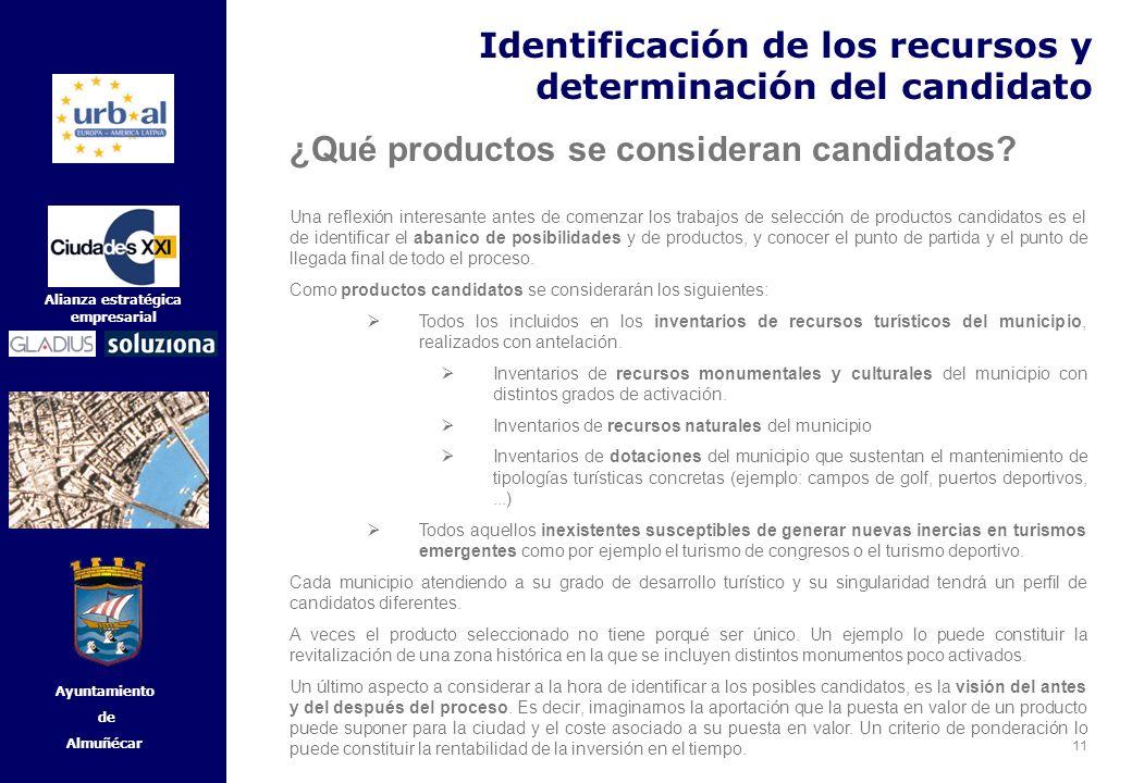 Identificación de los recursos y determinación del candidato