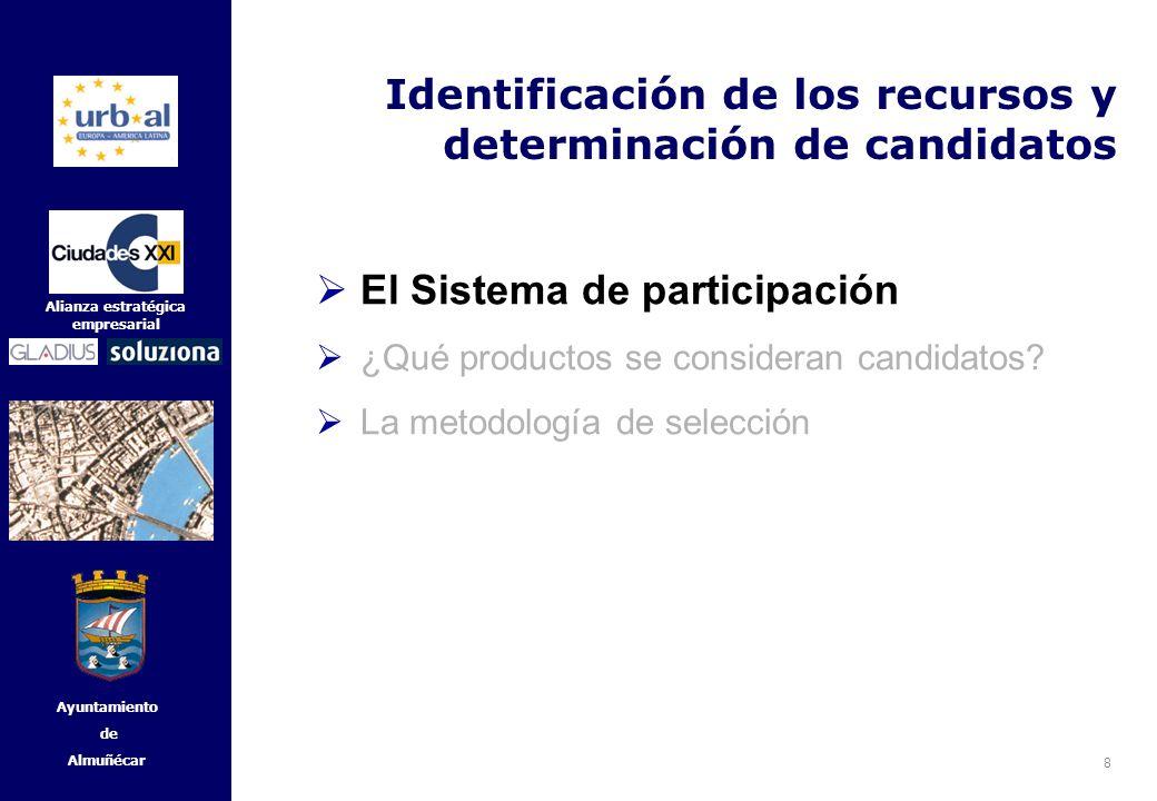 Identificación de los recursos y determinación de candidatos