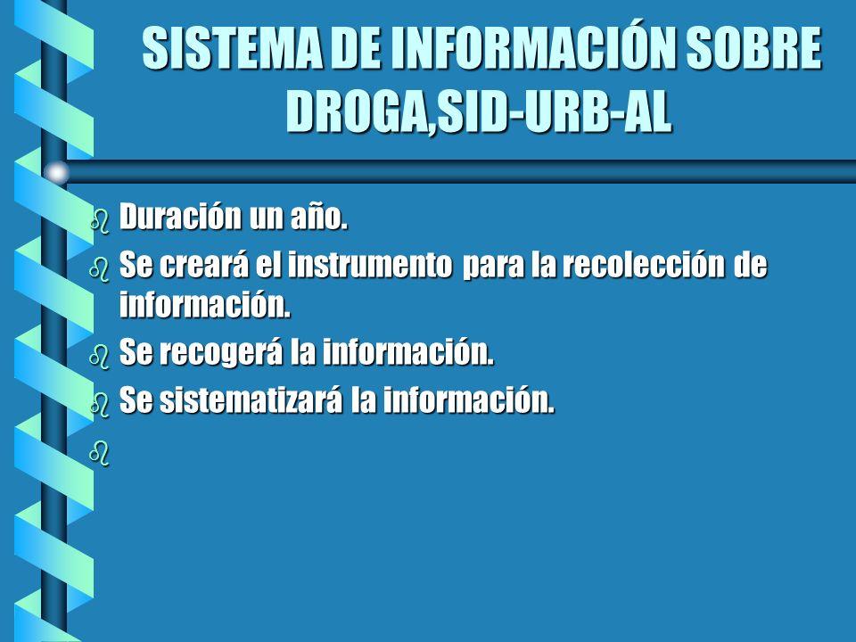 SISTEMA DE INFORMACIÓN SOBRE DROGA,SID-URB-AL