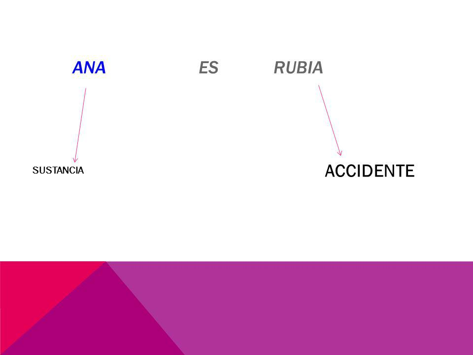 Ana ES RUBIA SUSTANCIA ACCIDENTE