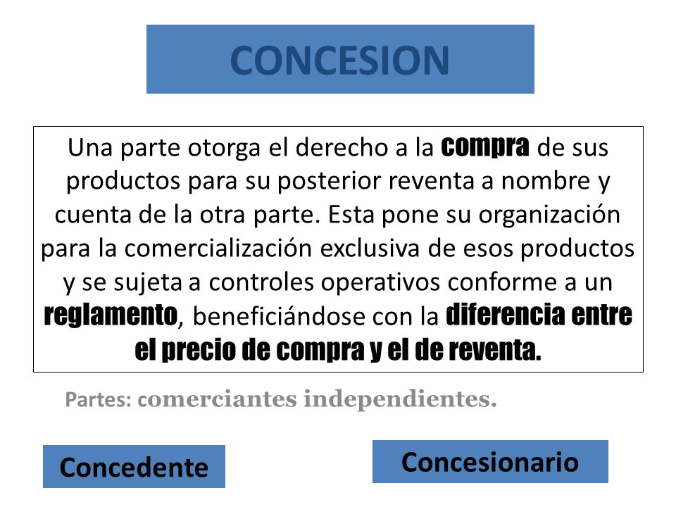 Partes: comerciantes independientes.