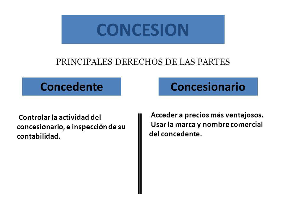 PRINCIPALES DERECHOS DE LAS PARTES