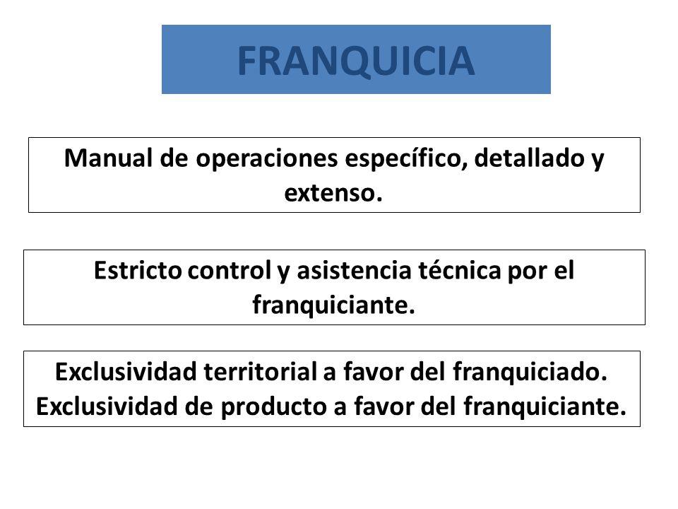 FRANQUICIA Manual de operaciones específico, detallado y extenso.