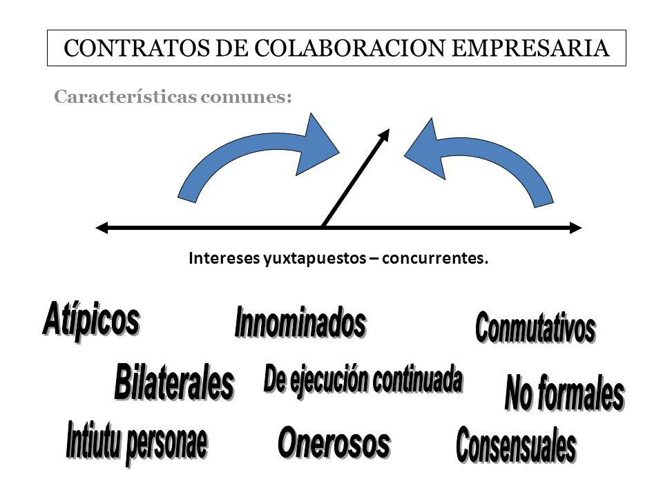 CONTRATOS DE COLABORACION EMPRESARIA