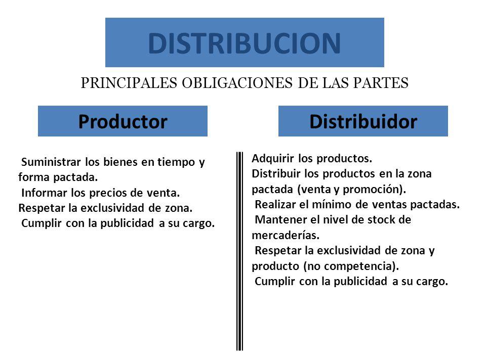 PRINCIPALES OBLIGACIONES DE LAS PARTES
