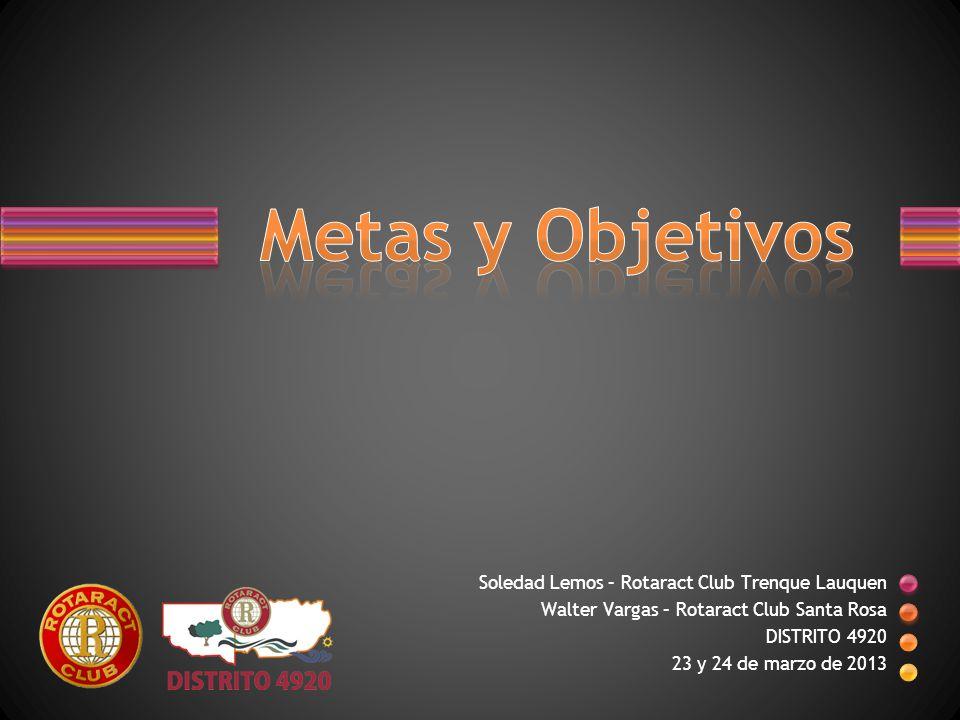 Metas y Objetivos Soledad Lemos – Rotaract Club Trenque Lauquen