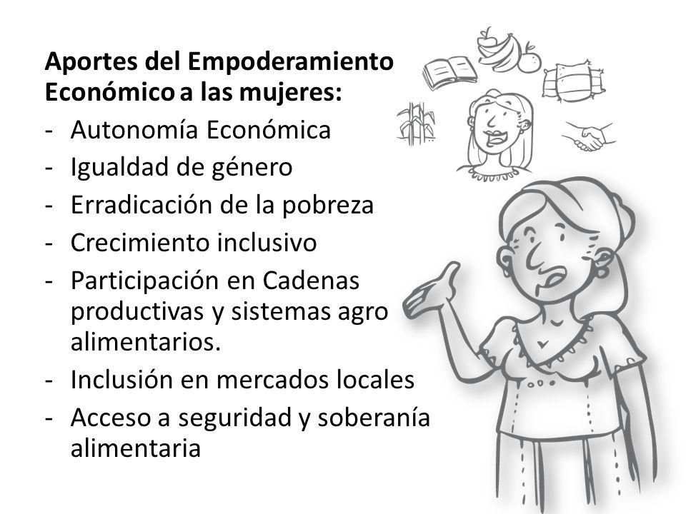 Aportes del Empoderamiento Económico a las mujeres: