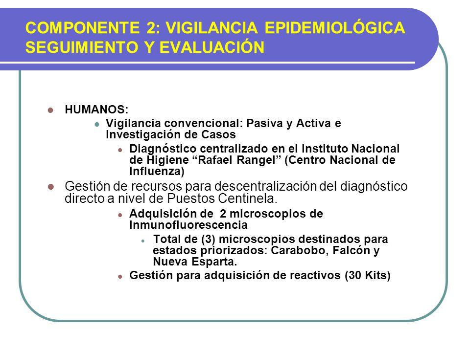 COMPONENTE 2: VIGILANCIA EPIDEMIOLÓGICA SEGUIMIENTO Y EVALUACIÓN