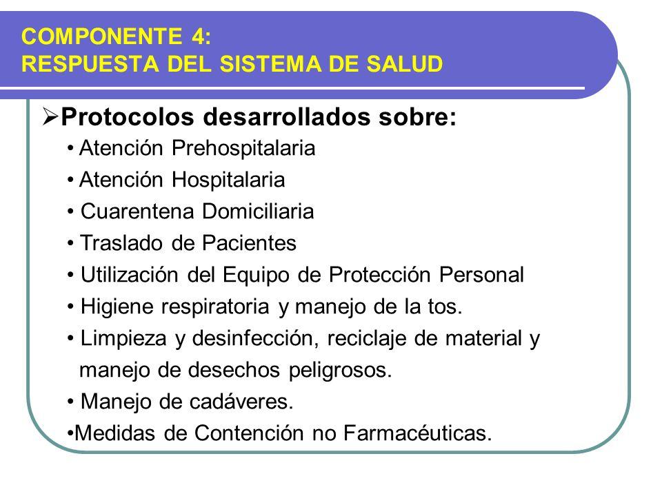 COMPONENTE 4: RESPUESTA DEL SISTEMA DE SALUD
