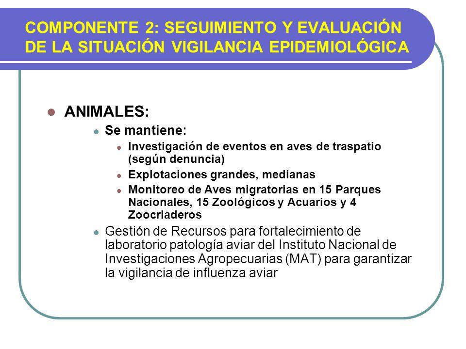COMPONENTE 2: SEGUIMIENTO Y EVALUACIÓN DE LA SITUACIÓN VIGILANCIA EPIDEMIOLÓGICA