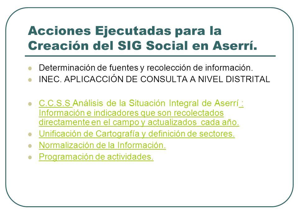 Acciones Ejecutadas para la Creación del SIG Social en Aserrí.