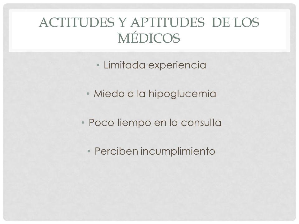 Actitudes y aptitudes de los médicos
