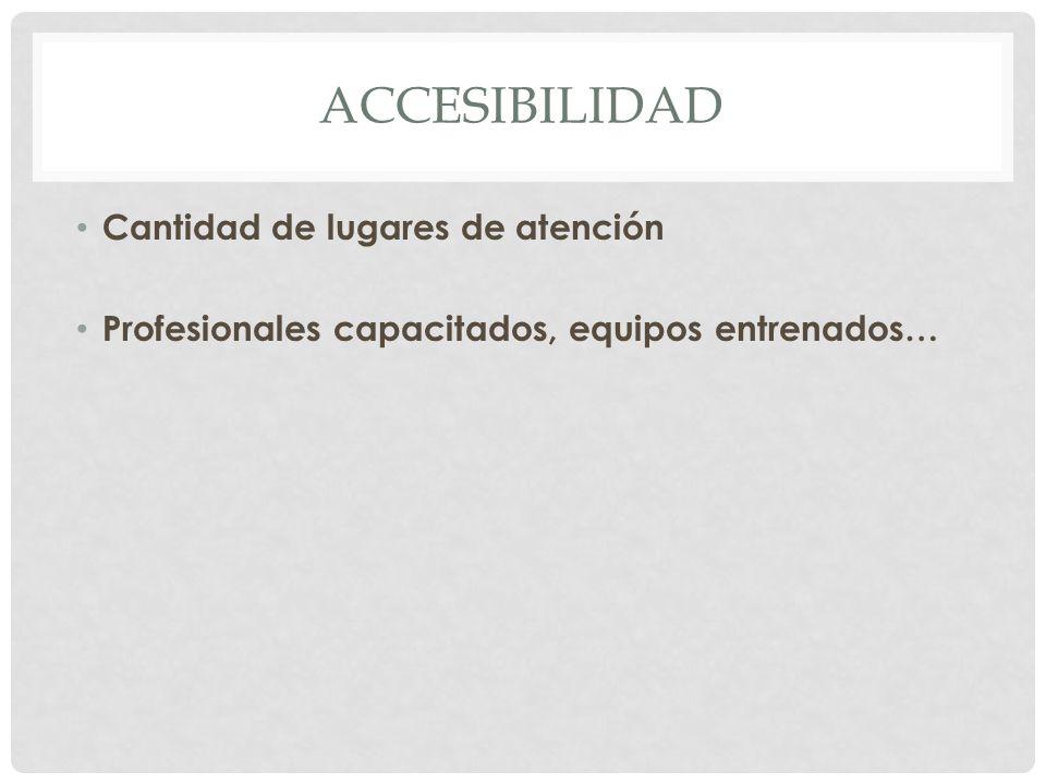accesibilidad Cantidad de lugares de atención