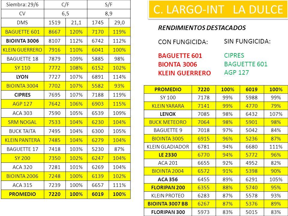 C. LARGO-INT LA DULCE RENDIMIENTOS DESTACADOS CON FUNGICIDA: